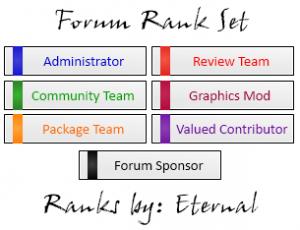 Forum Rank Set